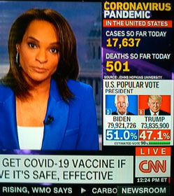 CNN news program with graphic showing U.S. Coronavirus Deaths So Far Today